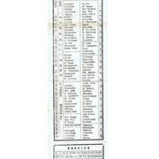Boleto de ómnibus Delegación Centro