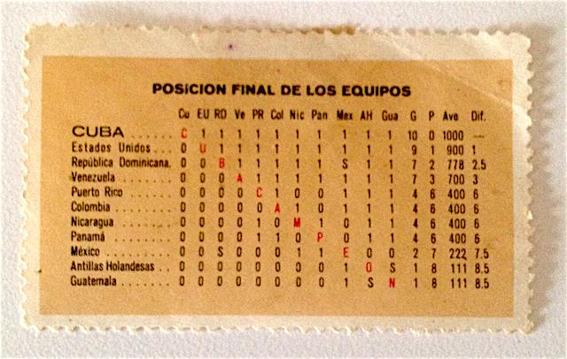 Sello con los resultados de un medallero deportivo. Cortesía de Mirta Suquet y Mirna. Colección Cuba Material.